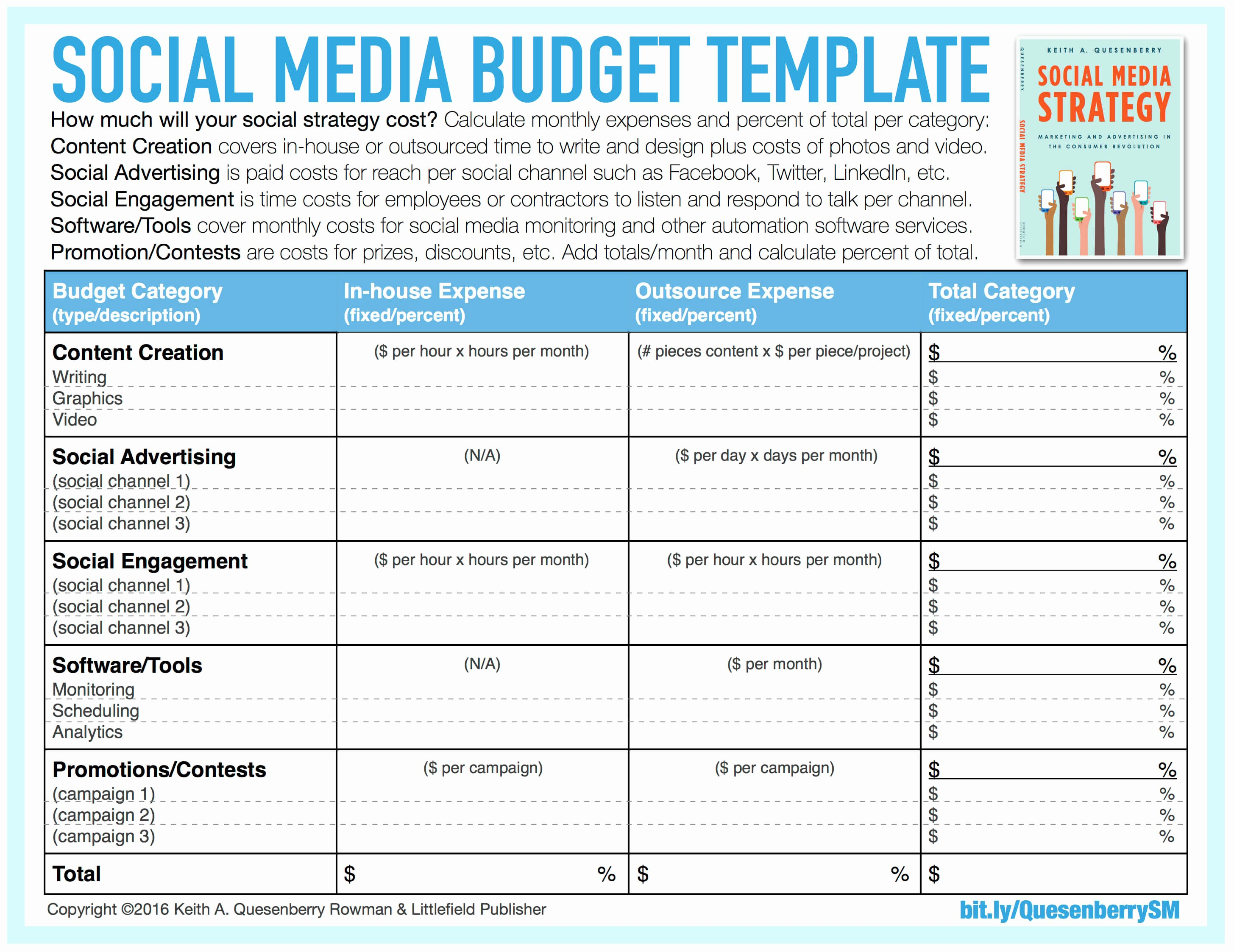 Social Media Proposal Template New A Simple Guide to Calculating A social Media Marketing