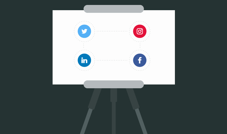 Social Media Proposal Template Unique How to Write A social Media Proposal Free Template