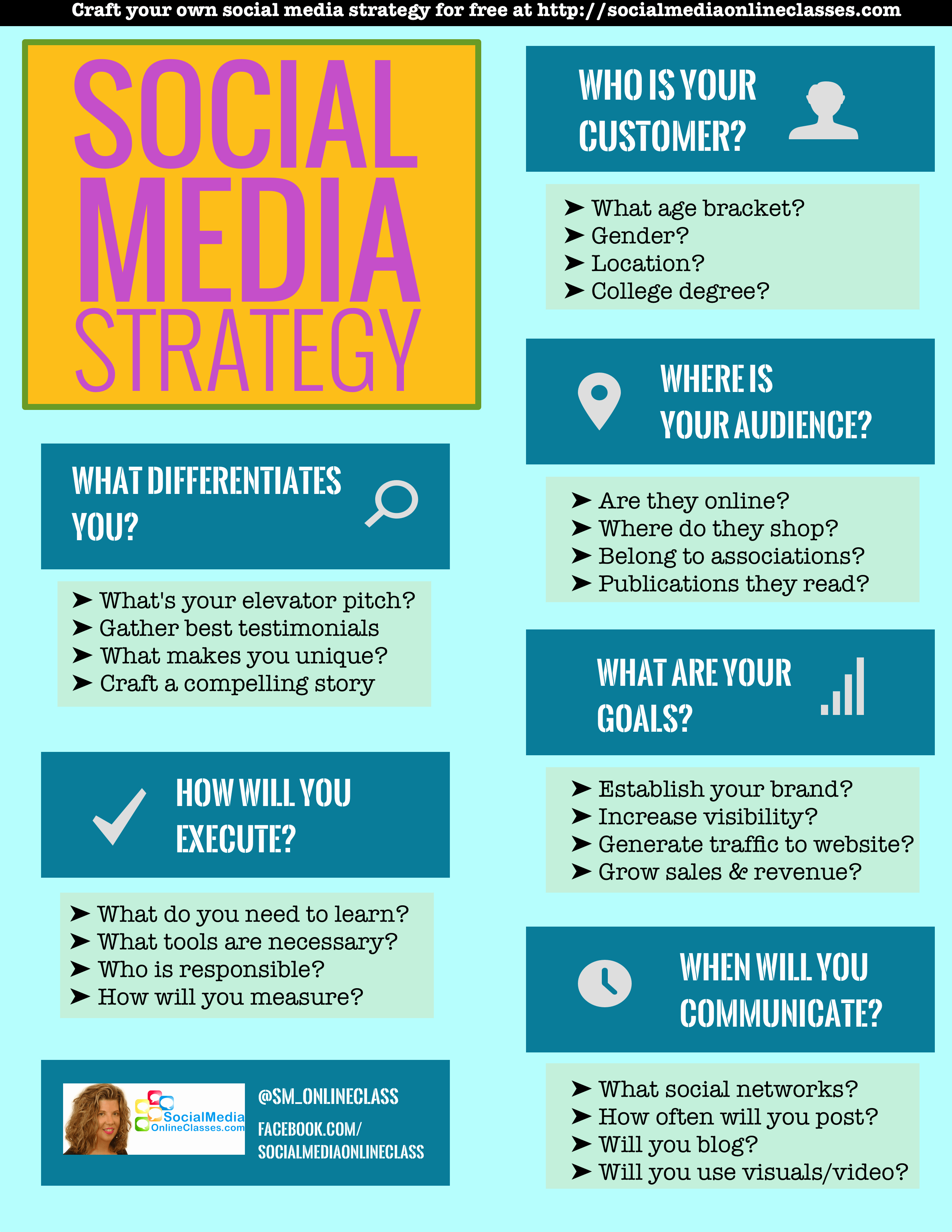 Social Media Website Template Elegant social Media Strategy Chart Template to Identify Your