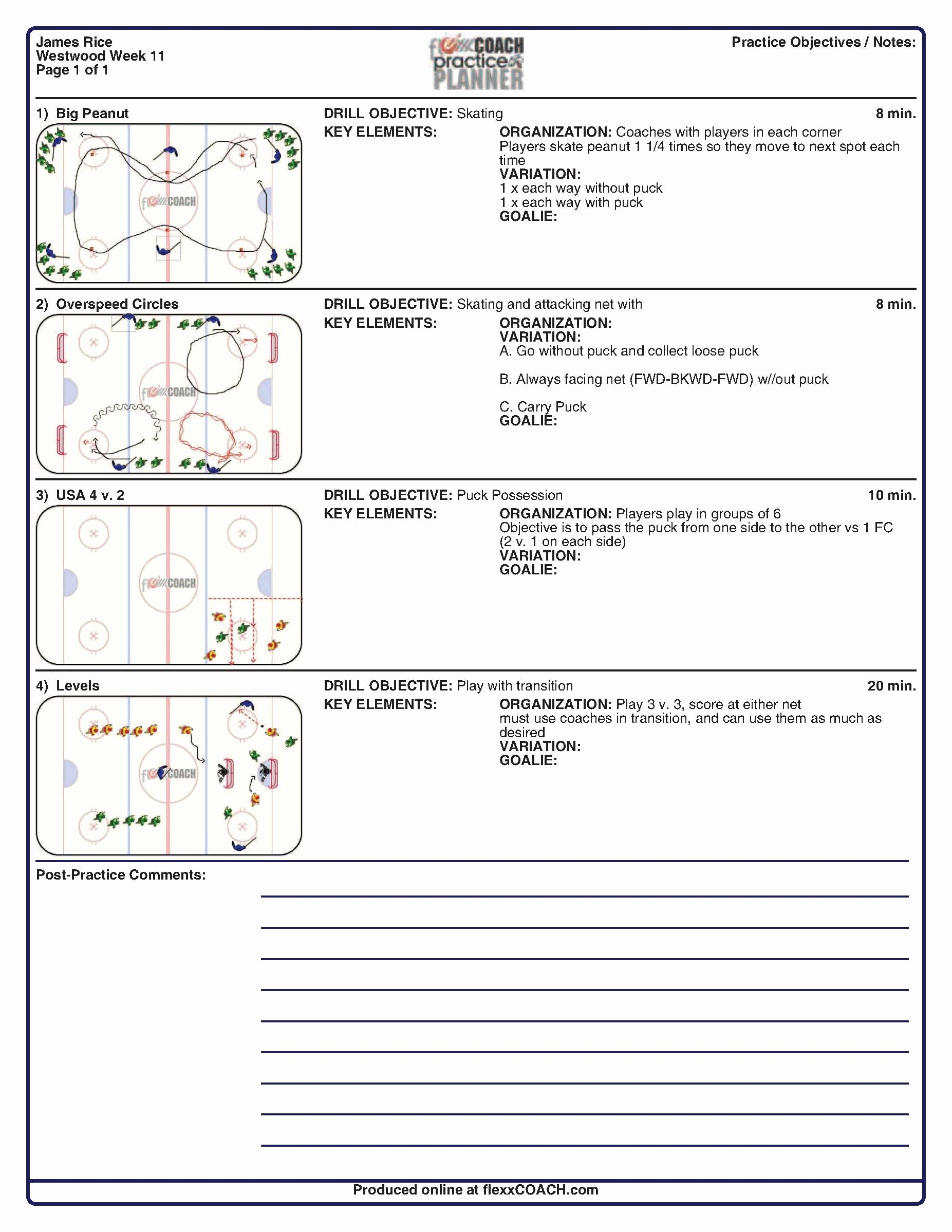 Softball Practice Plan Template Awesome 28 Of softball Practice Plan Template Printable
