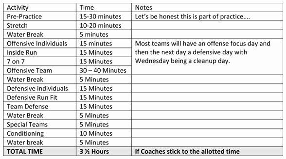 Softball Practice Plan Template Beautiful 27 Of Volleyball Practice Plan Template
