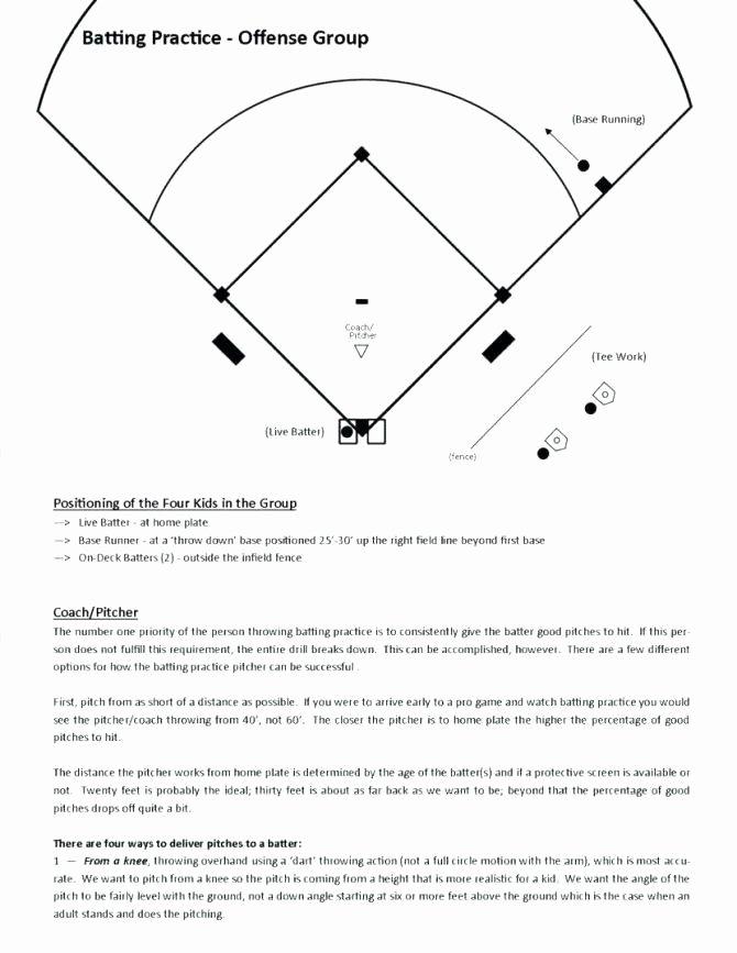 Softball Practice Plan Template Unique Baseball Practice Template