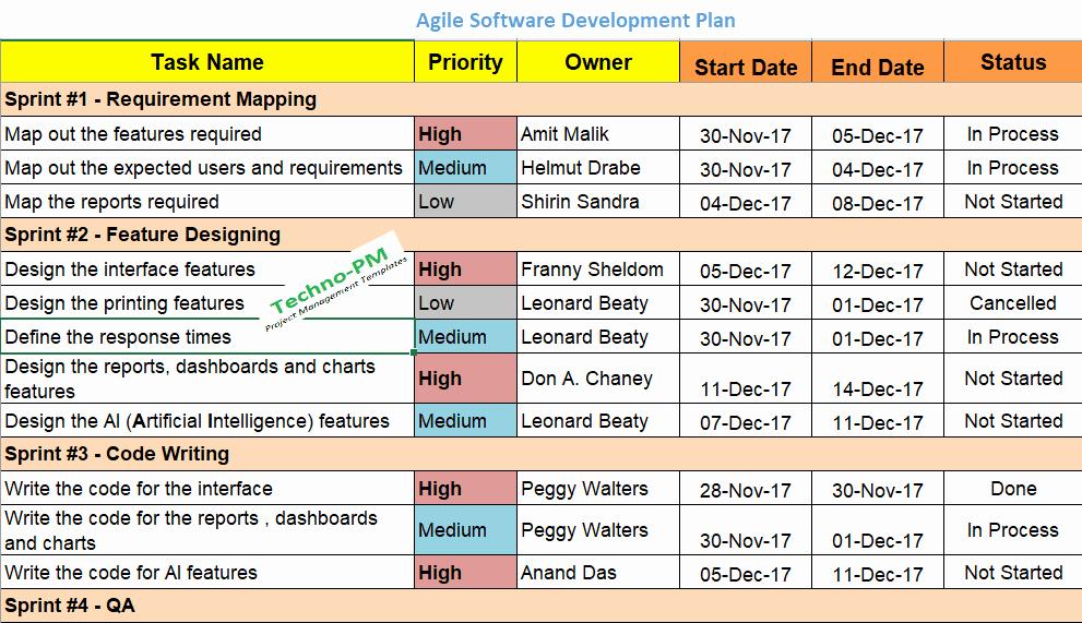 Software Development Plan Template Fresh Agile Project Planning 6 Project Plan Templates Free