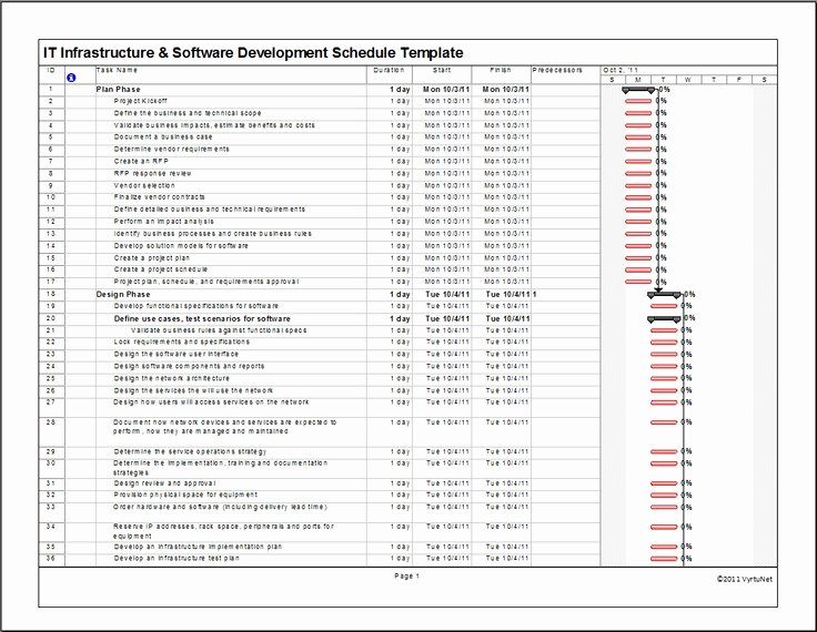 Software Development Plan Template Luxury It Infrastructure & software Development Schedule Template