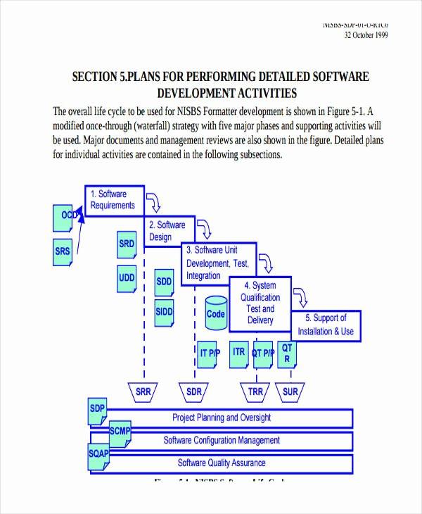 Software Development Proposal Template Best Of 22 Development Plan Templates