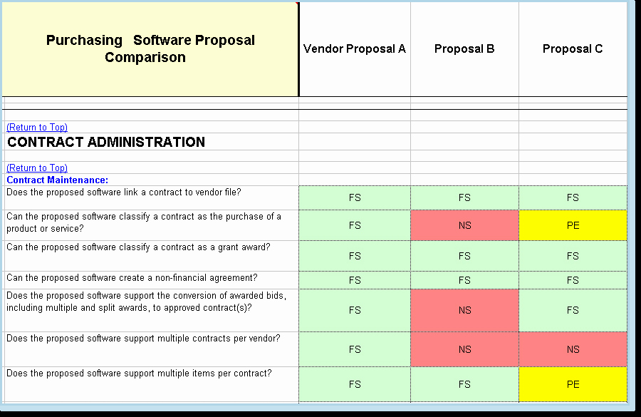 Software Evaluation Template Excel Best Of 21 Of Accounting software Evaluation Matrix