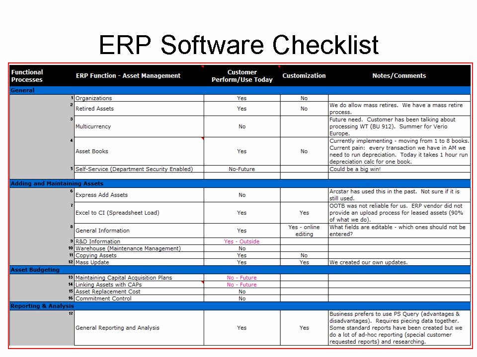 Software Evaluation Template Excel Elegant Conducting Erp assessment to Maximize Erp Roi