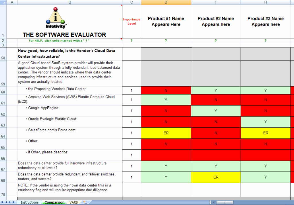 Software Evaluation Template Excel Lovely Rfp Scoring Matrix Template Tripdrip