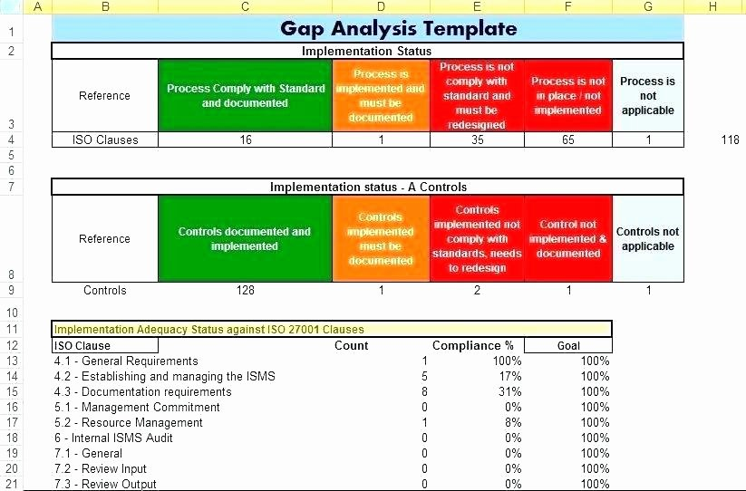 Software Evaluation Template Excel Luxury software Evaluation Matrix Template Excel