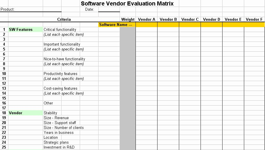 Software Evaluation Template Excel Luxury software Vendor Evaluation tool