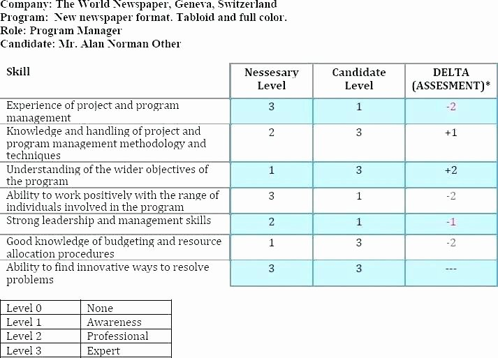 Software Evaluation Template Excel Unique Great Diagram Templates Examples Word Excel software