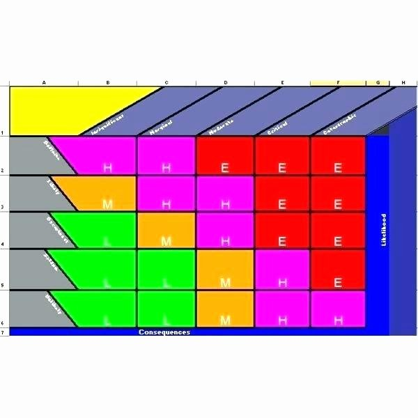 Software Evaluation Template Excel Unique software Evaluation Matrix Template Excel Audit Risk