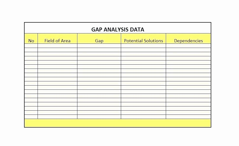 Software Gap Analysis Template Awesome software Requirements Template Excel