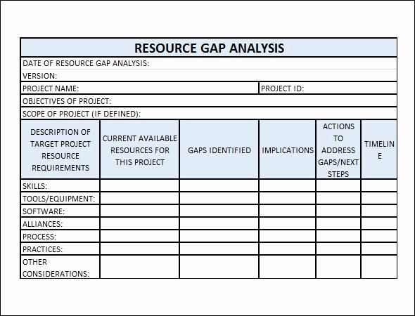 Software Gap Analysis Template Fresh Gap Analysis Template 16 Download Free Documents In Pdf