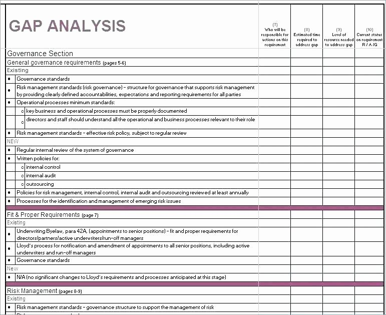 Software Gap Analysis Template Luxury Workflow Diagram Templates Sample Example format Download