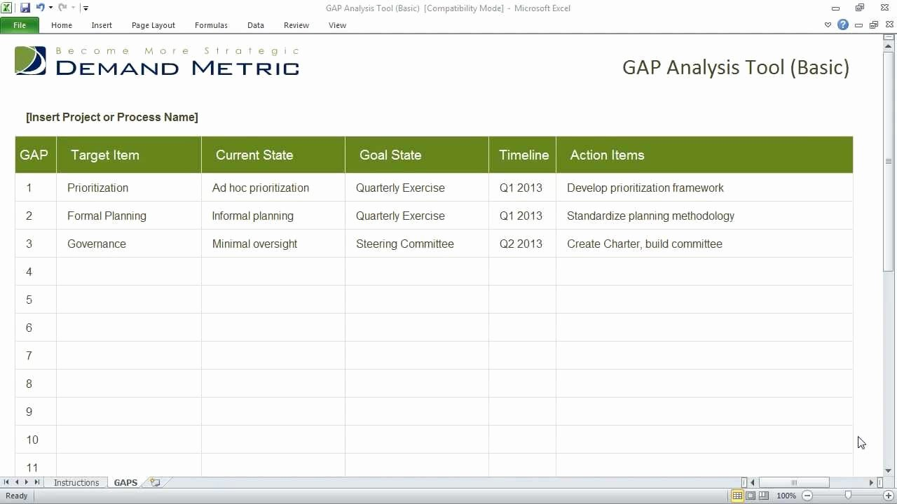 Software Gap Analysis Template New Gap Analysis Template Basic