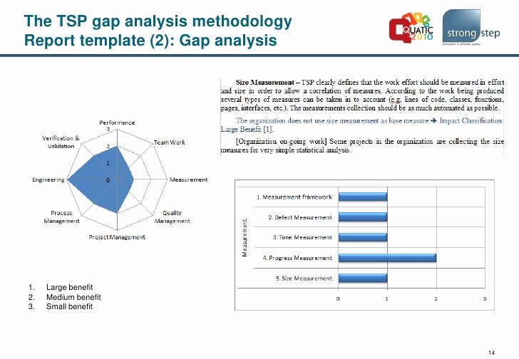Software Gap Analysis Template New Index Of Cdn 15 2013 768