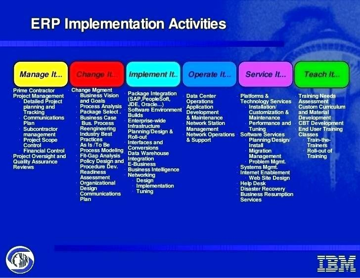 Software Implementation Plan Template Lovely Sap Implementation Project Plan Template Project