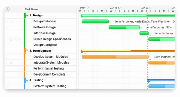 Software Project Plan Template Beautiful Project Planning software Projectmanager