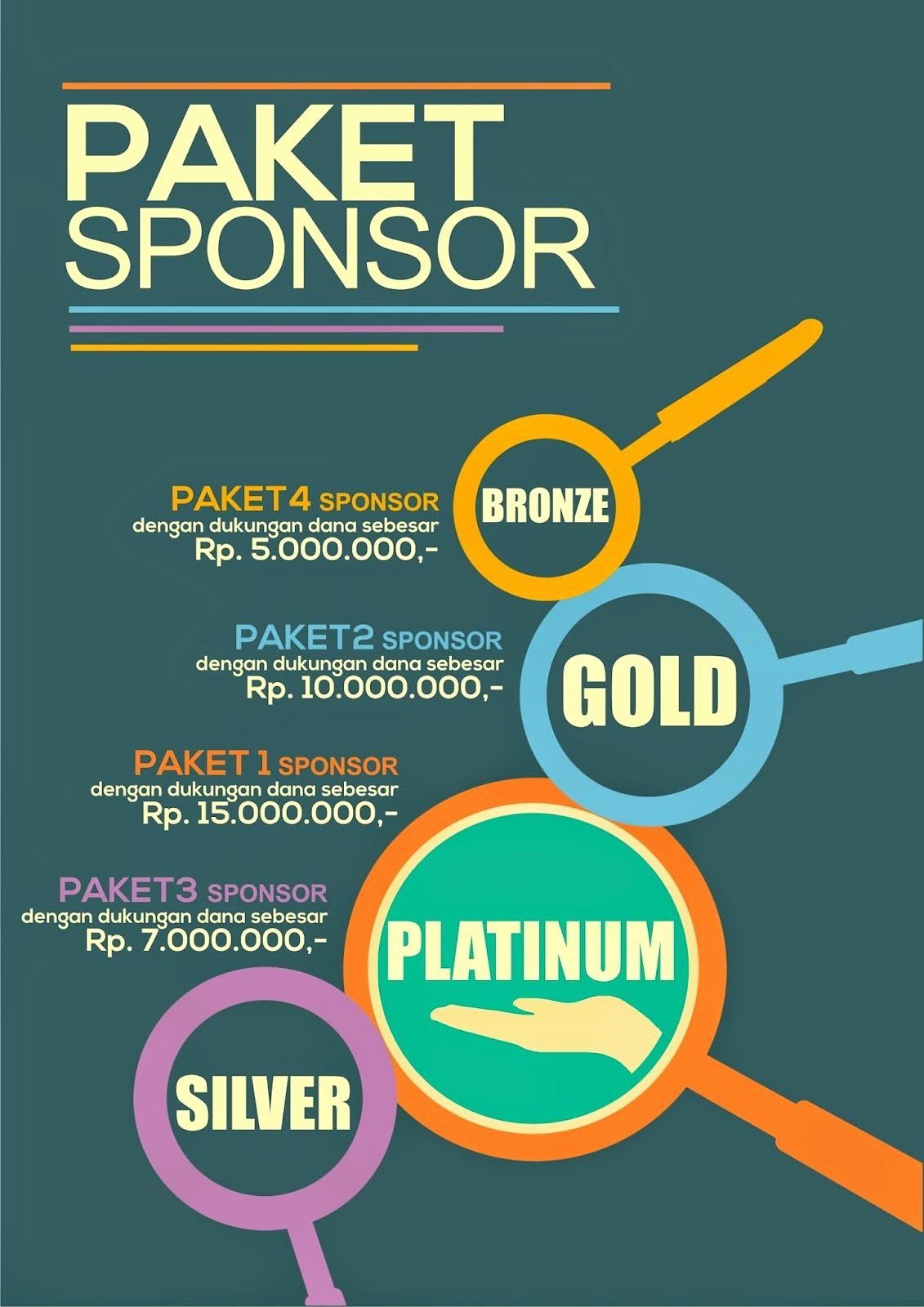 Sponsorship Package Template Free Unique Sponsorship Proposal Design Google Search