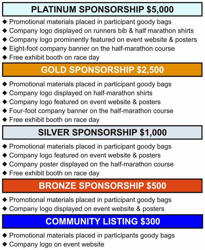 Sponsorship Proposal Template Free Unique 7 Sponsorship Proposal Templates Excel Pdf formats