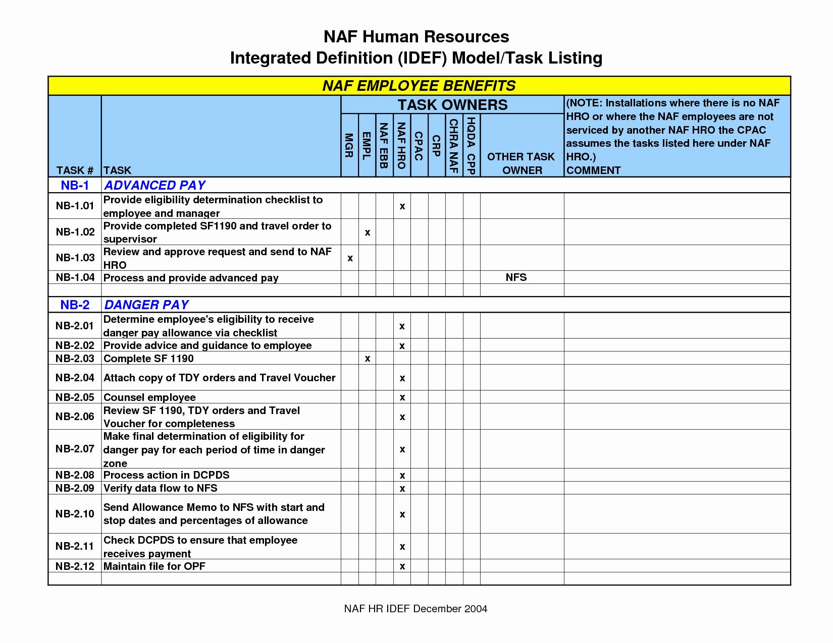 Staff Training Plan Template Beautiful Employee Training Plan Template