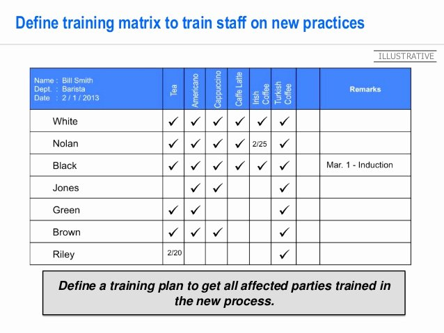 Staff Training Plan Template Inspirational Employee Training Schedule Template Excel