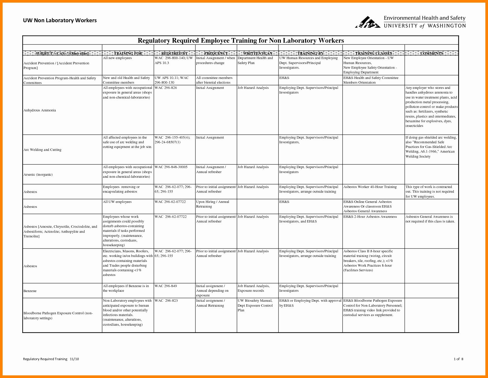8 employee training plan template