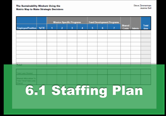 Staffing Plan Template Excel Beautiful Templates by Chapter — the Sustainability Mindset