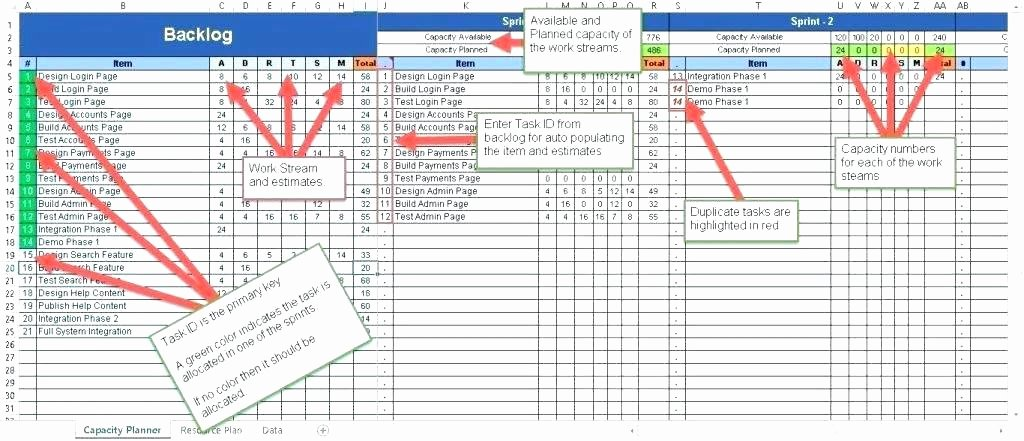 Staffing Plan Template Excel Fresh Staffing Plan Templates Free Pattern Instance format