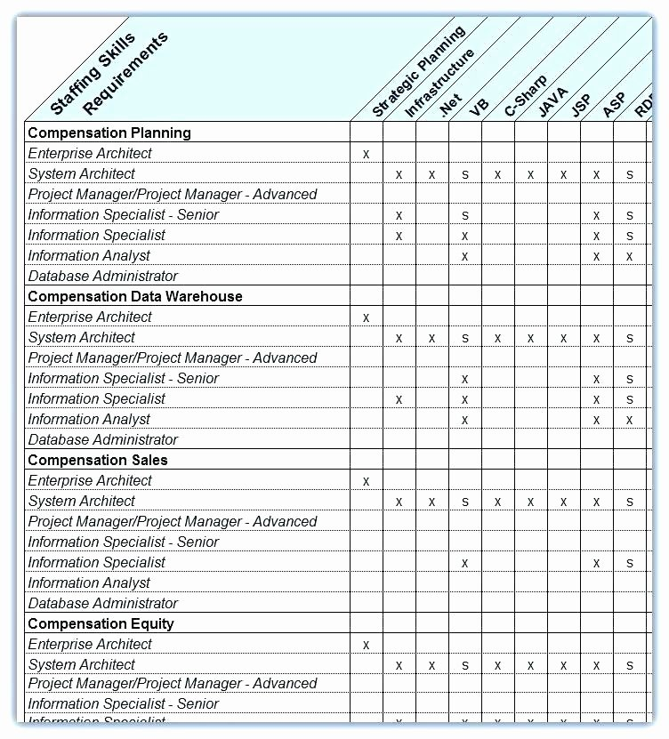 Staffing Plan Template Excel Unique Project Staffing Plan Template – Vancouvereast