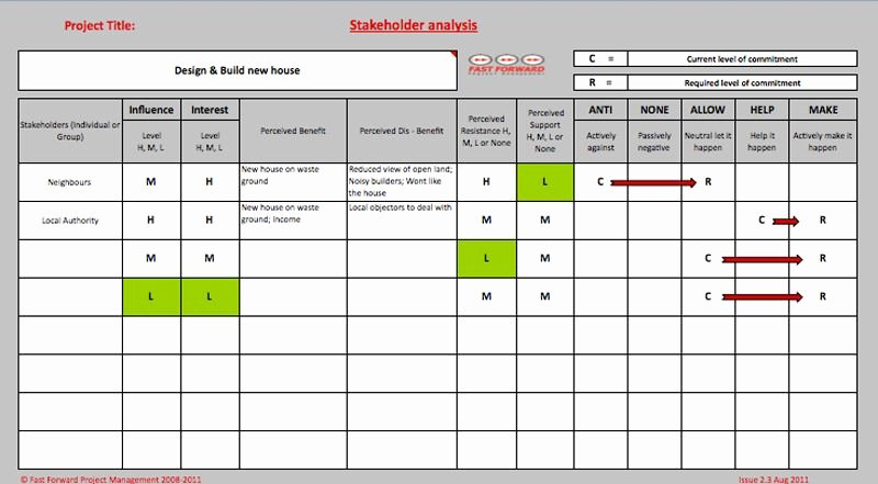 Stakeholder Analysis Template Excel Best Of Free Stakeholder Analysis Template Project Management