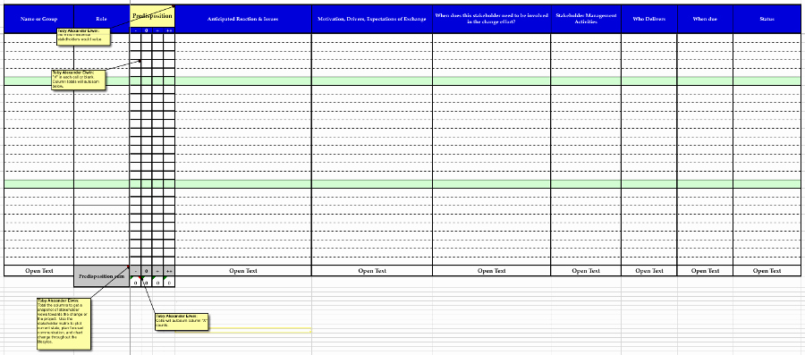 Stakeholder Analysis Template Excel Best Of Stakeholder Analysis Template for Project Success