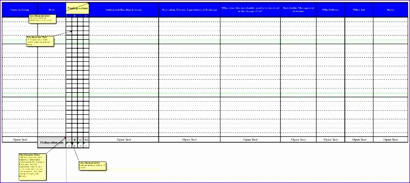 Stakeholder Analysis Template Excel Lovely 10 Stakeholder Analysis Template Excel Exceltemplates