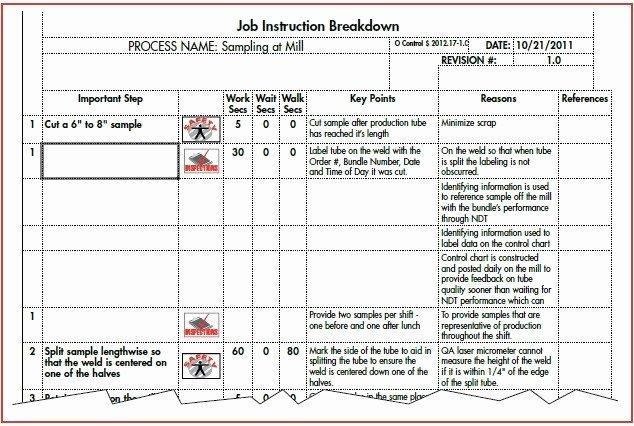 Standard Work Instruction Template Beautiful Example Standardized Work Instruction Sheet to