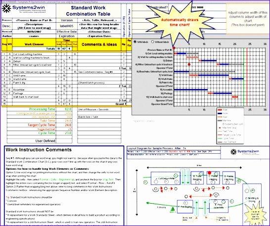 Standard Work Instruction Template Beautiful Standard Work Instructions Excel Template Nabvd Lovely