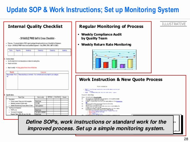 Standard Work Instruction Template Lovely Lean Six Sigma Storyboard Template by Operational