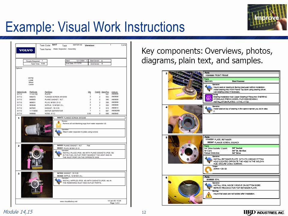 Standard Work Instructions Template Luxury Ensuring Value Part 3 Standardized Work Best Practices