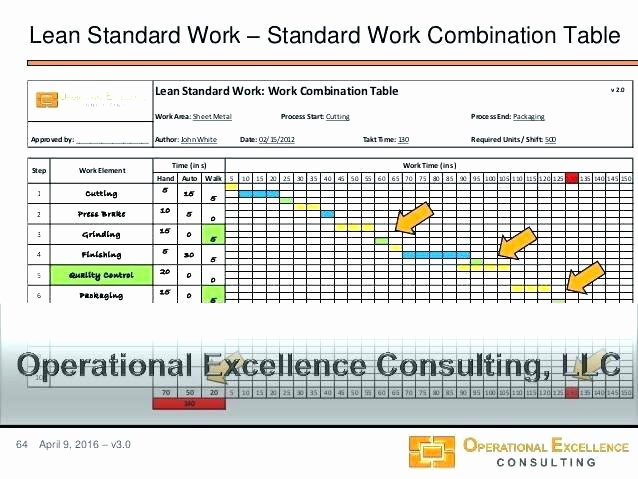 Standard Work Template Excel Awesome Work Instructions Examples Lean Standard Template Excel