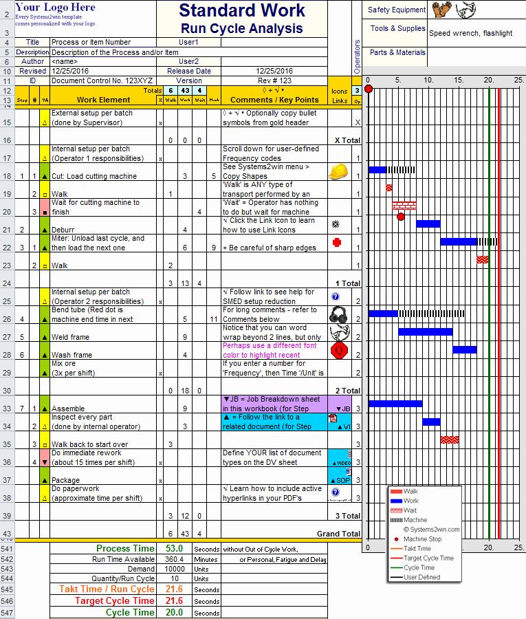 Standard Work Template Excel Elegant Lean Standard Work Template Excel Lean Leader Standard