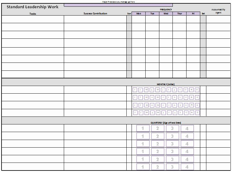 Standard Work Template Excel Fresh How to Be A Consistent Effective Leader