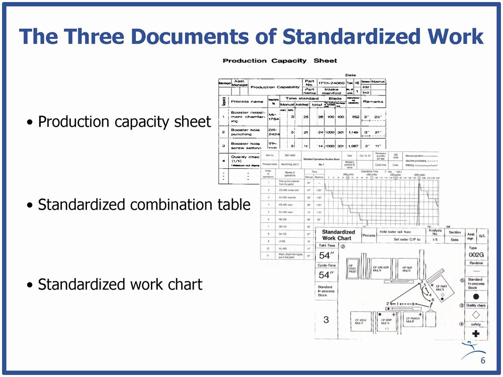 Standard Work Template Excel Inspirational Standardized Work the Foundation for Kaizen