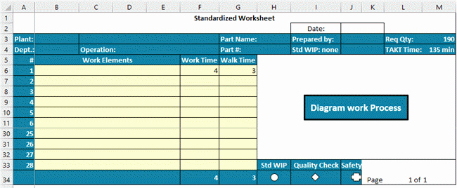 standardized work template