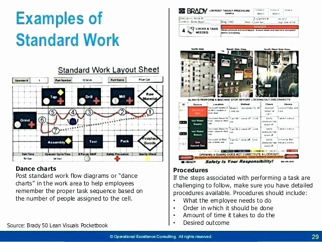 Standardized Work Instruction Template New Standard Work Instructions Excel Template Lovely Standard