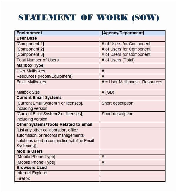Statement Of Work Template Lovely 8 Statement Of Work Templates Word Excel Pdf formats