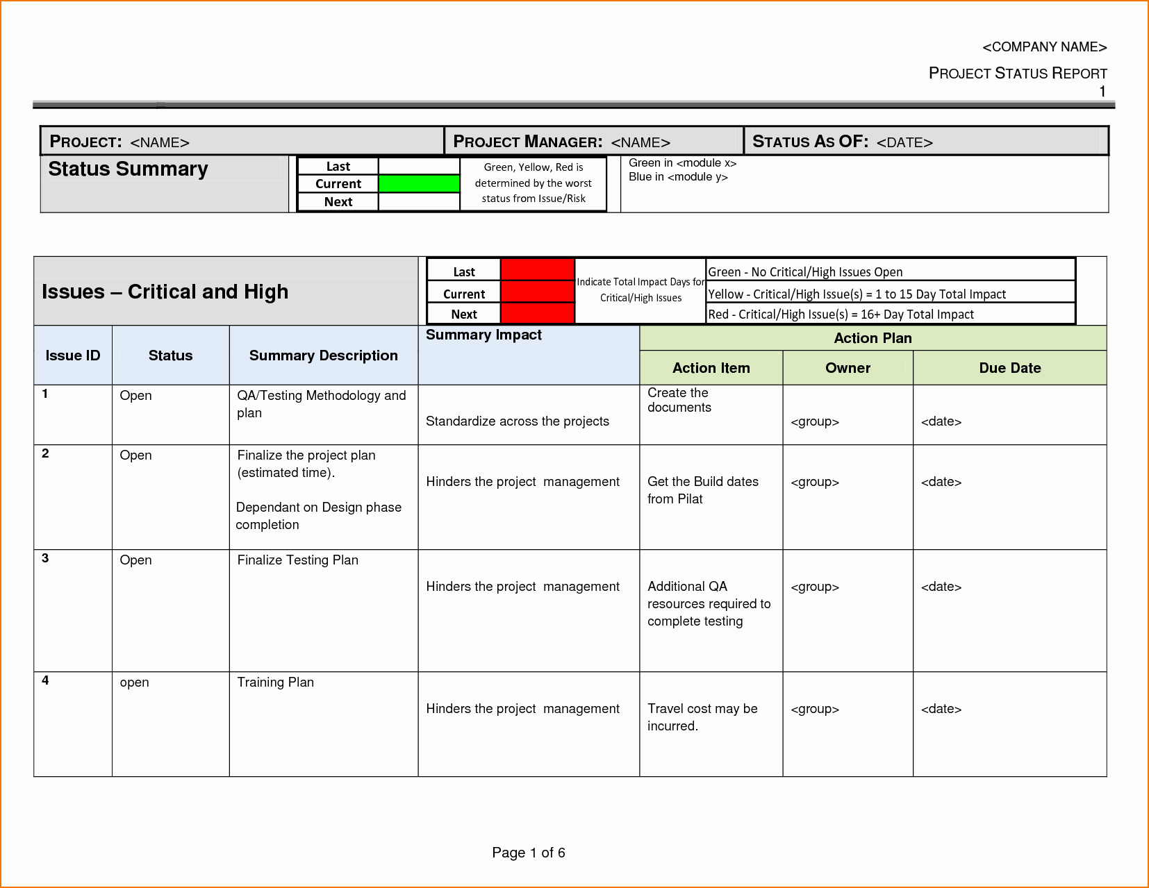Status Report Template Excel Best Of Project Daily Status Report Template Excel and 5 Project