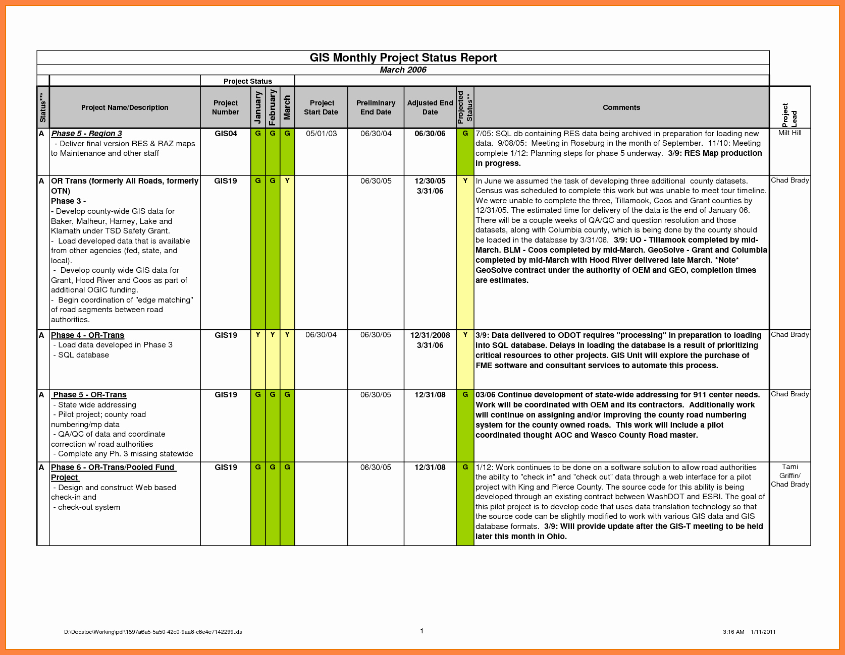 Status Report Template Excel Fresh 9 Construction Project Progress Report Template