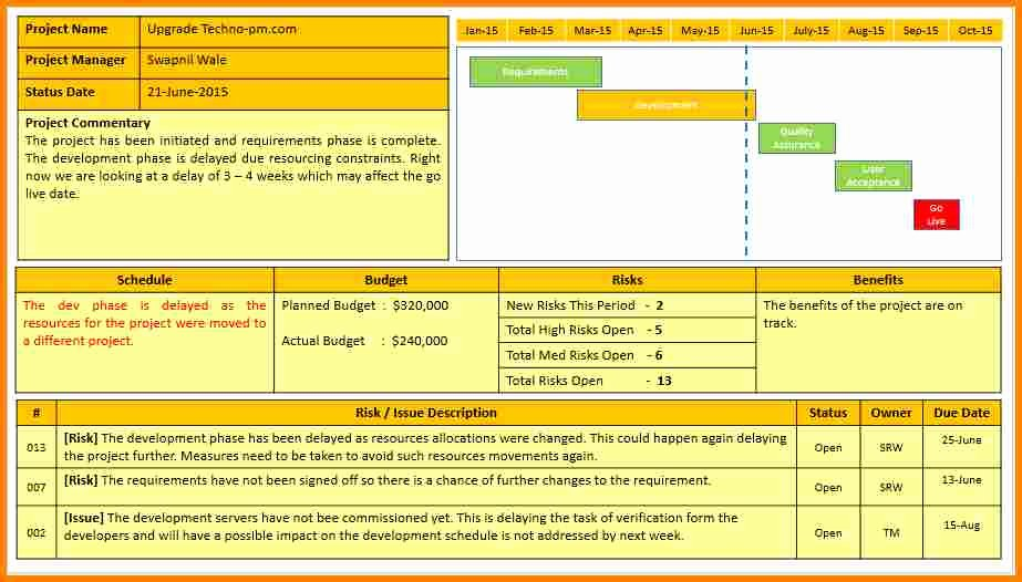 Status Report Template Word New 9 Status Report format