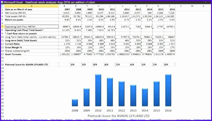 Stock Analysis Excel Template Beautiful 6 Stock Analysis Excel Template Exceltemplates