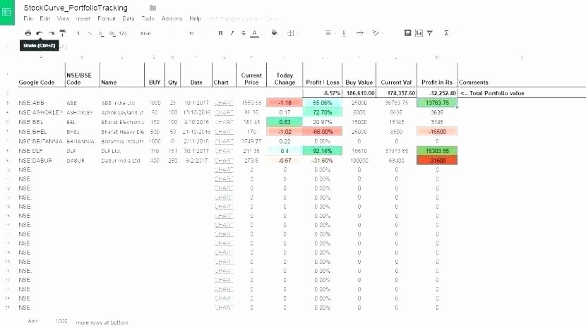 Stock Analysis Excel Template Fresh Excel Stock Portfolio Template Stock Portfolio Analysis